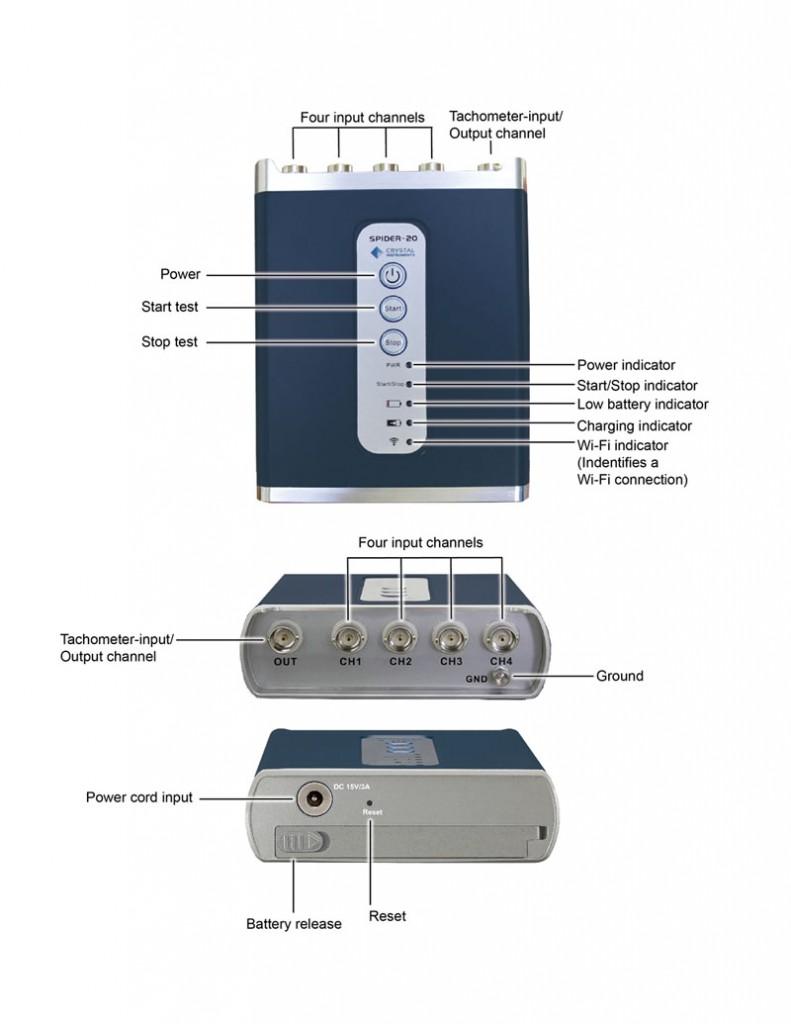 Spider-20动态信号分析仪和数据记录仪 5