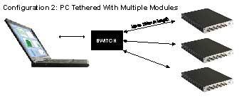 Spider-80X 多通道数动态测量系统、动态信号分析系统与振动控制系统 4