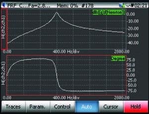 EDM动态信号分析系统(DSA) 6