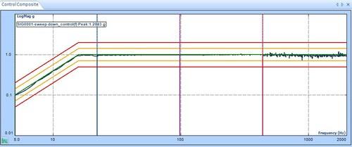 振动控制测试系统(VCS) 5