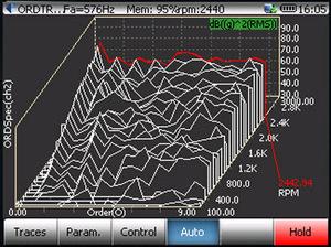 EDM动态信号分析系统(DSA) 7