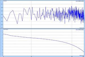 EDM动态信号分析系统(DSA) 10