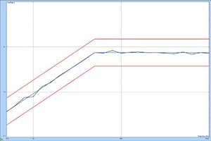 EDM动态信号分析系统(DSA) 16