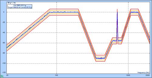 振动控制测试系统(VCS) 1