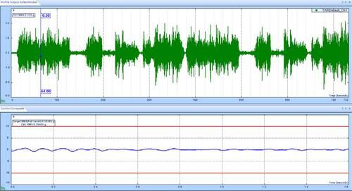 振动噪声测试系统、动态信号分析系统、多通道振动控制系统 7