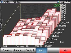 EDM动态信号分析系统(DSA) 9