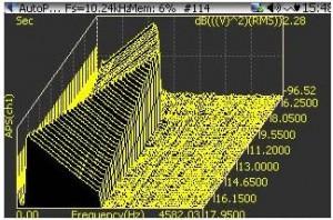 频谱分析-故障诊断 2