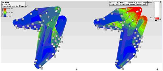 使用COCO80和Me'scopeVES进行支架零件的模态分析(二) 2