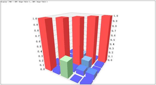 使用COCO80和Me'scopeVES进行支架零件的模态分析(二) 3