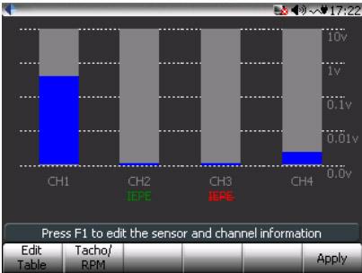 CoCo80动态信号分析仪的动平衡准备工作(动平衡操作手册二) 2