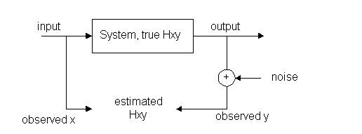 CoCo80中自功率谱,互功率谱,传递函数,相关系数的定义 5