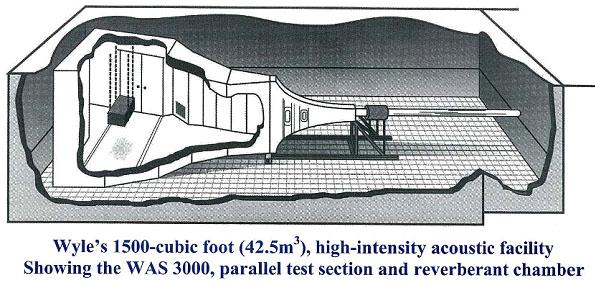 利用CoCo80进行声学测试(Acoustic Testing with the CoCo Analyzer By Wyle Laboratories) 1