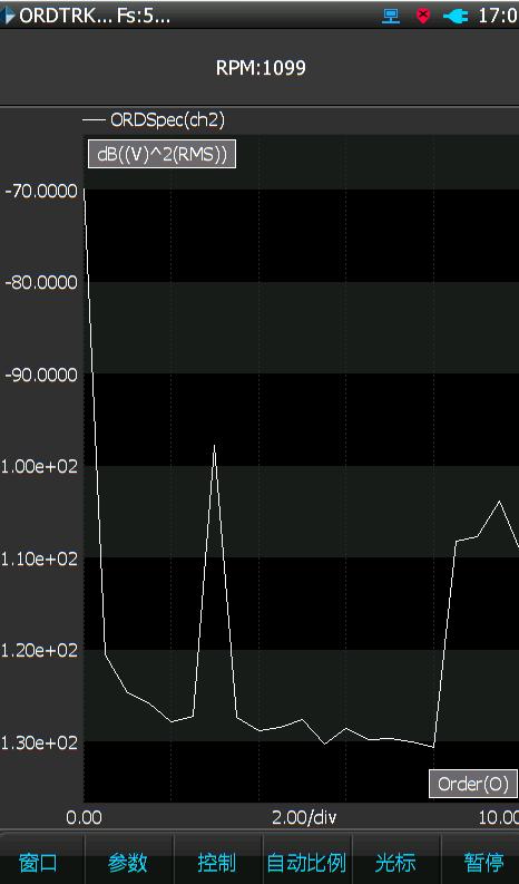 阶次跟踪分析 2
