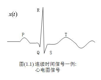 信号的几种分类方式 1