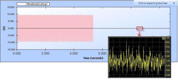 晶钻仪器振动控制系统可以自定义和测量150dB动态范围(Define and Measure 150dBFS Dynamic Range) 3