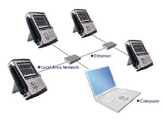 CoCo80动态信号分析仪和数据记录仪特点、功能、规格 7
