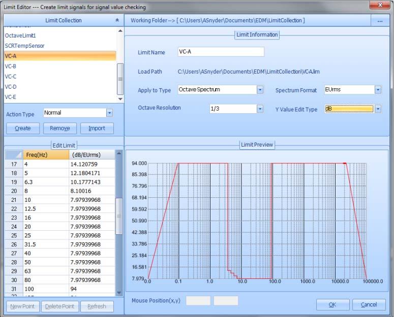 CoCo80动态信号分析仪具备敏感负荷设备的振动标准(Vibration Criteria for Facilities with Sensitive Equipment)(二) 5