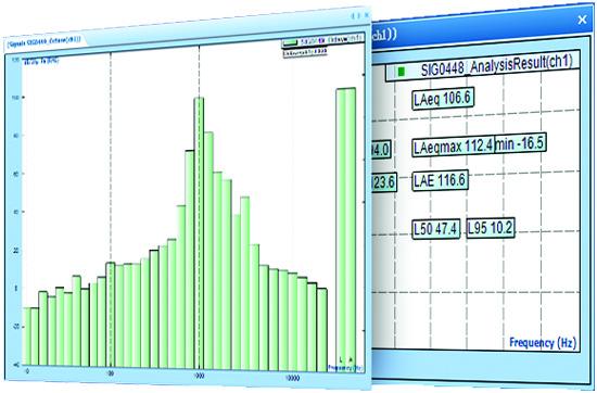 Spider80X动态信号分析与振动控制系统功能简介 3