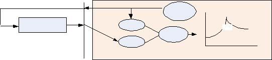 什么是跟踪滤波器,它在正弦扫频模式中的作用 1