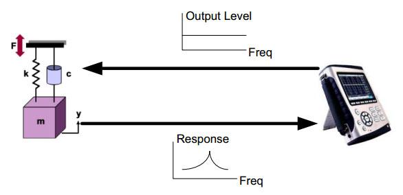 CoCo的三种输出控制模式 2