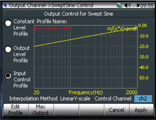 CoCo的三种输出控制模式 5