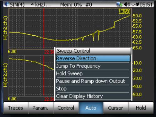 CoCo的正弦扫频范围和分布情况 2