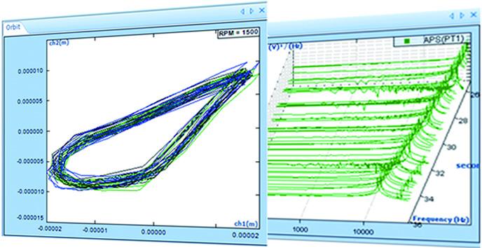 Spider80X动态信号分析与振动控制系统功能简介 4