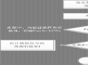 分享:细说模拟信号采样与AD转换(二) 1