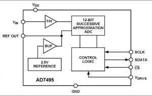 分享:细说模拟信号采样与AD转换(二) 5