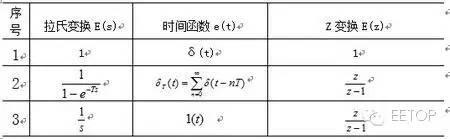 分享:傅立叶变换、拉普拉斯变换、Z变换最全攻略 16
