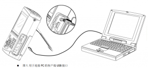 CoCo80和CoCo90动态信号分析仪的USB数据线驱动程序下载