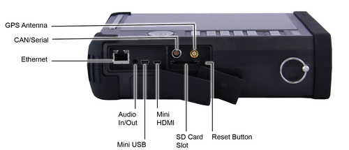 CoCo-80X手持式动态信号分析仪、频谱分析仪与数据采集仪 4