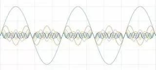 理解时域、频域、FFT和加窗,加深对信号的认识-转载 5