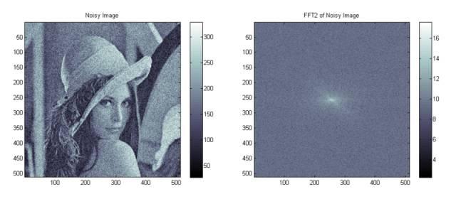 浅析是什么样的信号与频谱-转载 9