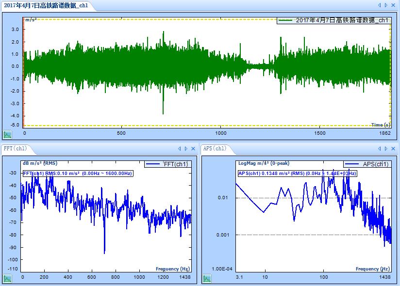 天津某大学使用动态数据采集仪CoCo-80X做路谱仿真测试 3