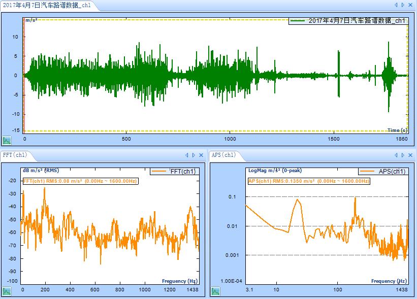 天津某大学使用动态数据采集仪CoCo-80X做路谱仿真测试 5