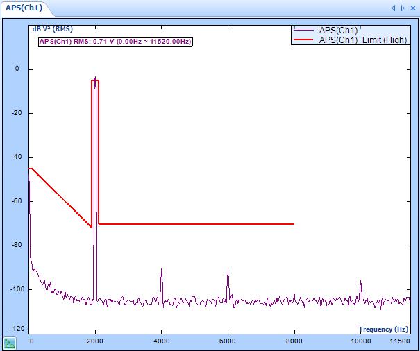 Spider系列和CoCo-80X信号分析仪阈值测试功能的应用和实现 5