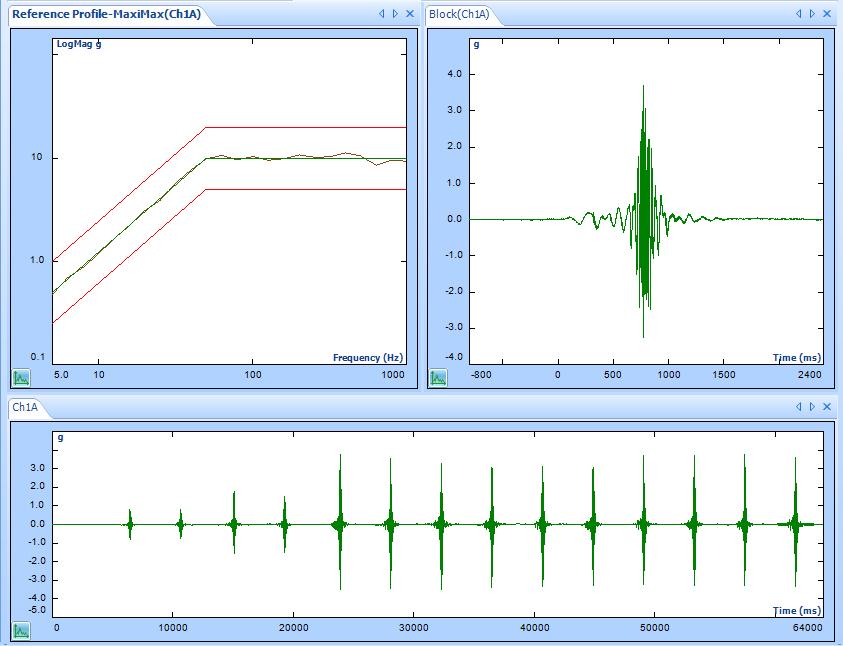 Virgin Orbit公司使用美国晶钻仪器的 Spider-80X 做冲击响应分析 2