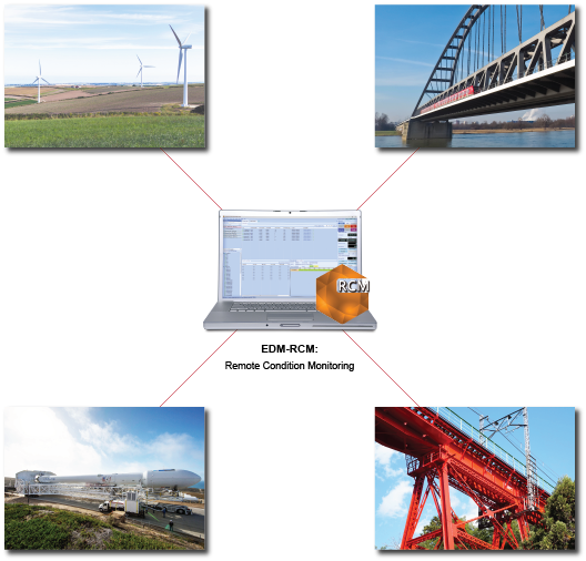 远程设备状态监测软件 1