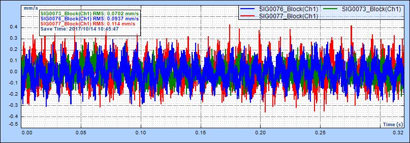 用Spider81B振动分析仪对某数控机床主轴振动故障诊断 3
