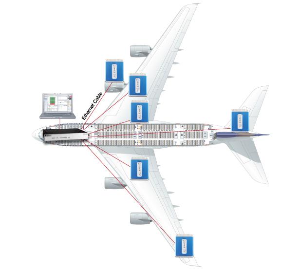 跨越大型结构或空间的同步数据采集方案 1