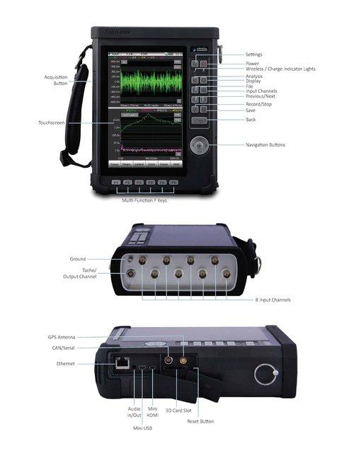 CoCo-80X手持式振动数据采集仪 2