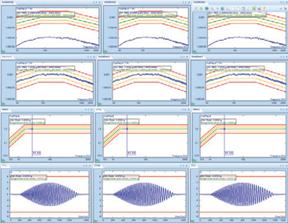 多振动台集中控制系统(MSC) 2
