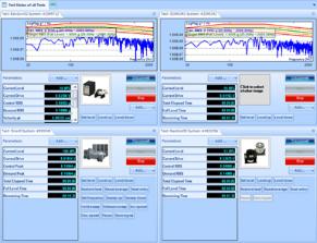 多振动台集中控制系统(MSC) 3