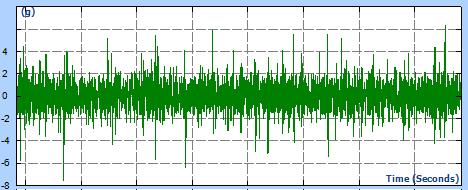 峰度控制和削波 2