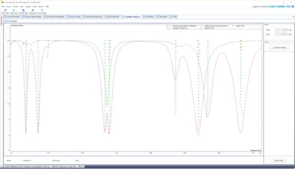 全功能模态分析 Poly-X(最小二乘复频域法)
