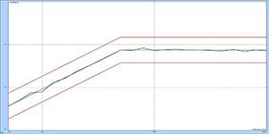 冲击响应谱分析(SRS) 5