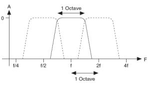 冲击响应谱分析(SRS) 2