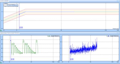 正弦总谐波失真测试(THD) 1