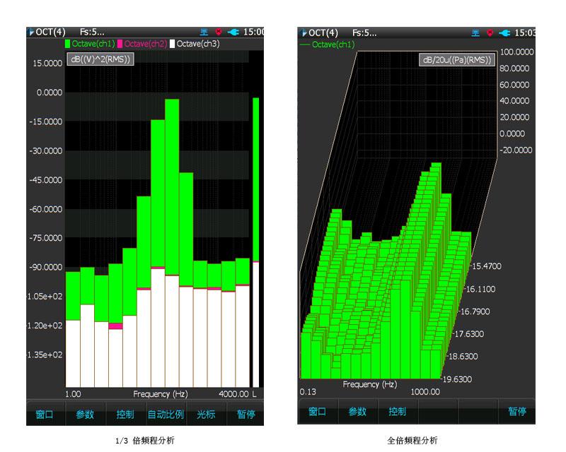 倍频程分析和声级计(SLM)